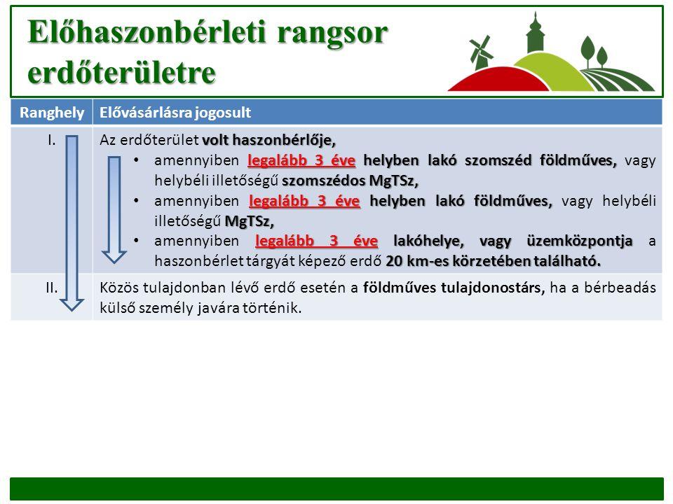 Előhaszonbérleti rangsor erdőterületre