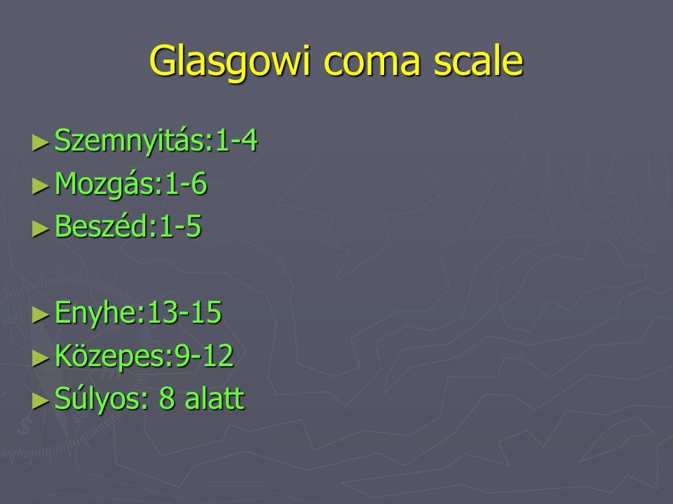 Glasgowi coma scale Szemnyitás:1-4 Mozgás:1-6 Beszéd:1-5 Enyhe:13-15