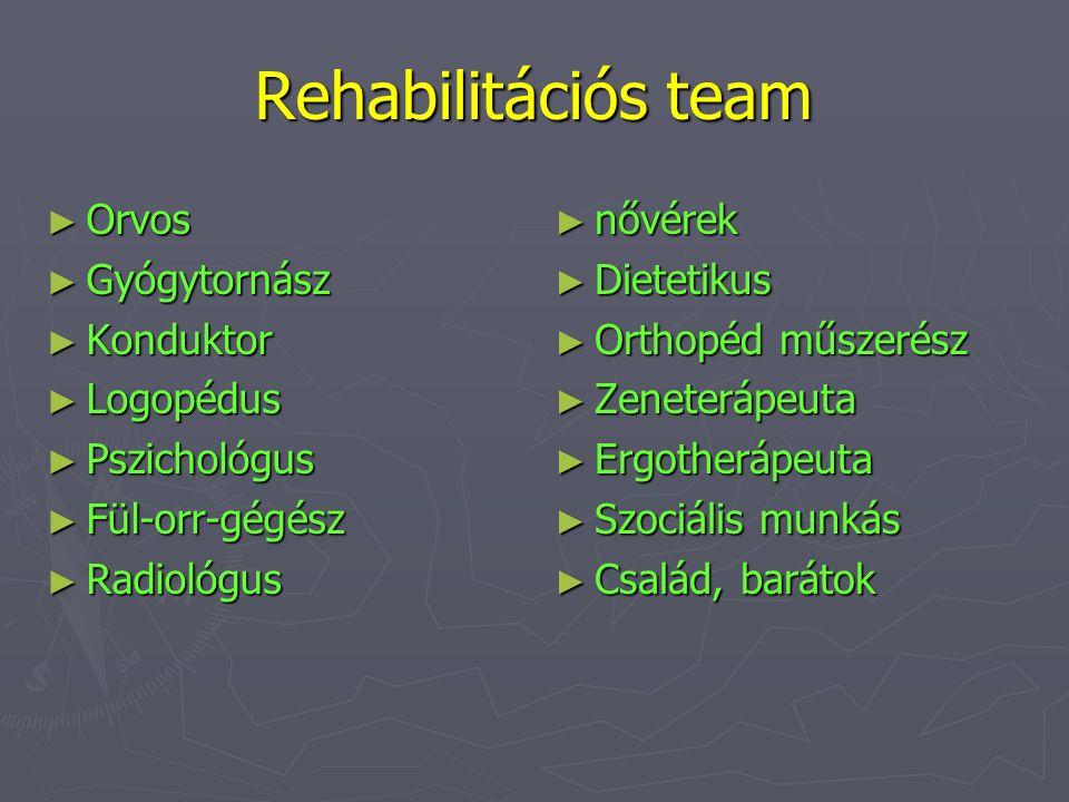 Rehabilitációs team Orvos Gyógytornász Konduktor Logopédus
