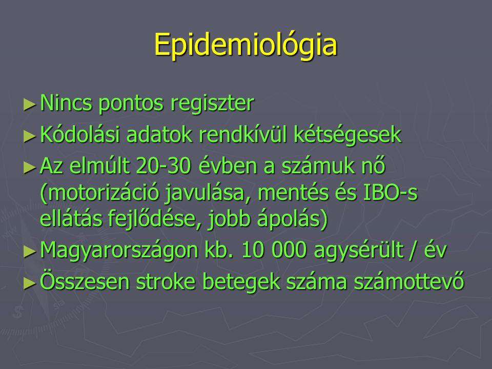 Epidemiológia Nincs pontos regiszter