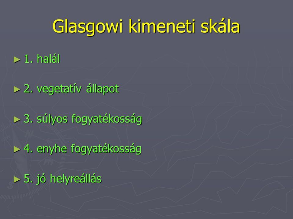 Glasgowi kimeneti skála