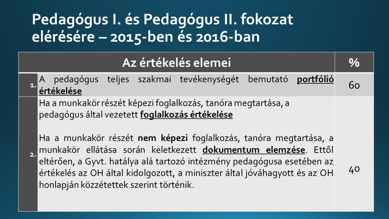 Pedagógus I. és Pedagógus II. fokozat elérésére – 2015-ben és 2016-ban