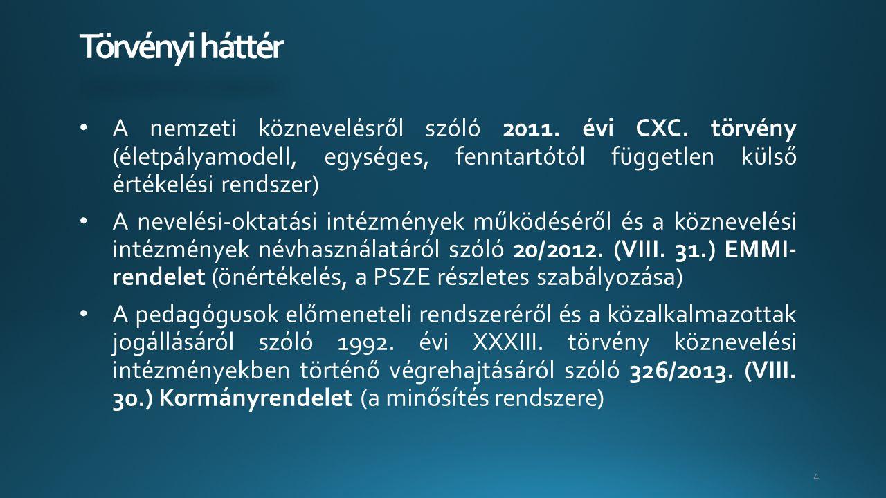 Törvényi háttér A nemzeti köznevelésről szóló 2011. évi CXC. törvény (életpályamodell, egységes, fenntartótól független külső értékelési rendszer)