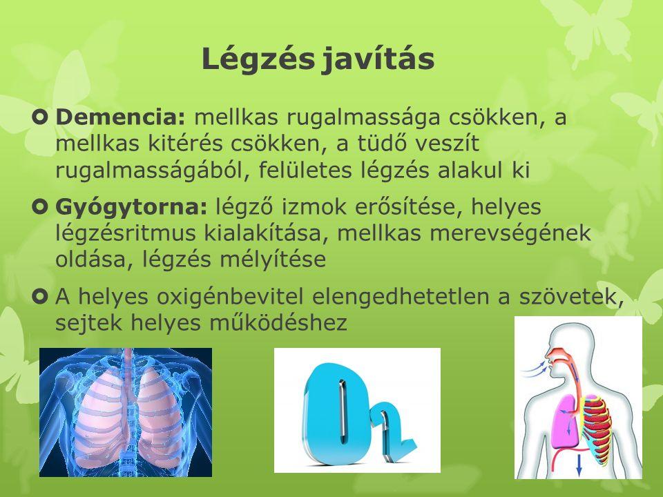 Légzés javítás Demencia: mellkas rugalmassága csökken, a mellkas kitérés csökken, a tüdő veszít rugalmasságából, felületes légzés alakul ki.