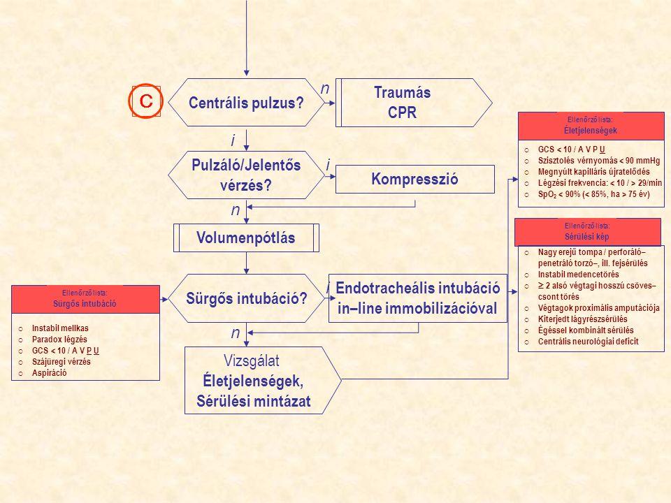 Endotracheális intubáció in–line immobilizációval