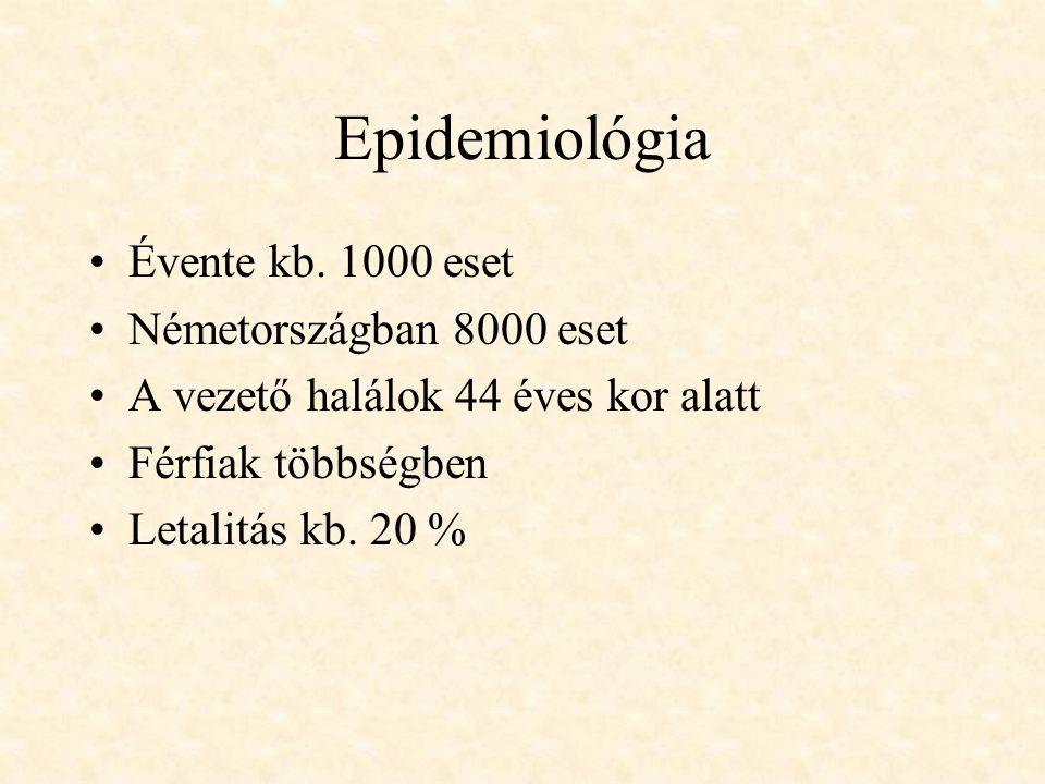 Epidemiológia Évente kb. 1000 eset Németországban 8000 eset