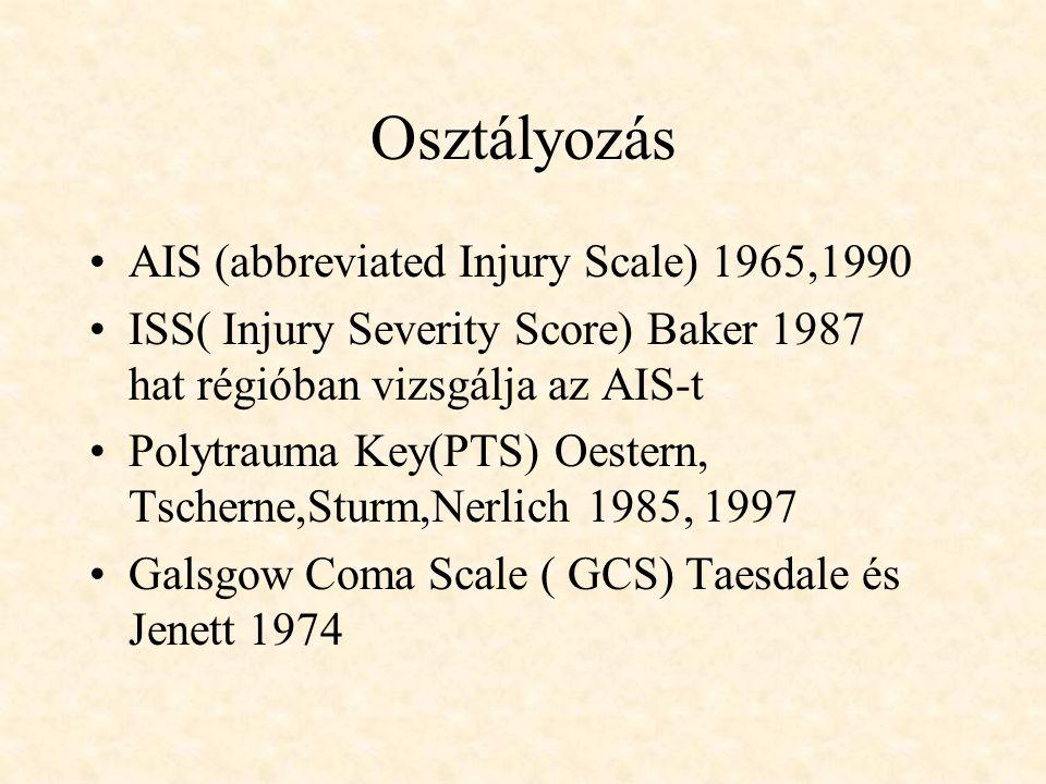 Osztályozás AIS (abbreviated Injury Scale) 1965,1990