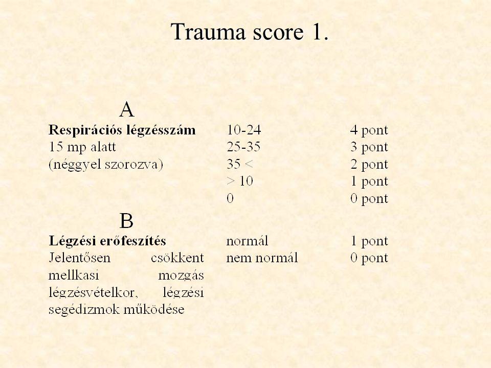 Trauma score 1.