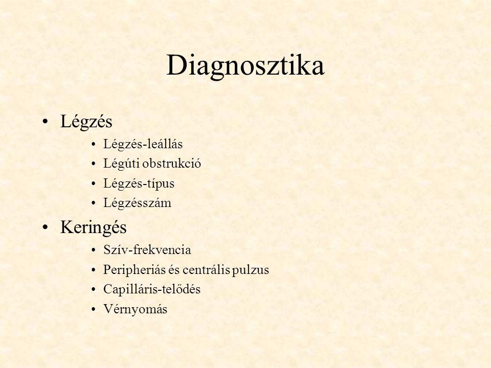 Diagnosztika Légzés Keringés Légzés-leállás Légúti obstrukció