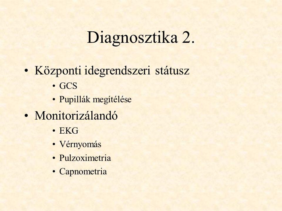 Diagnosztika 2. Központi idegrendszeri státusz Monitorizálandó GCS