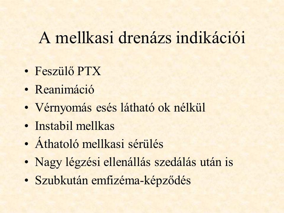 A mellkasi drenázs indikációi