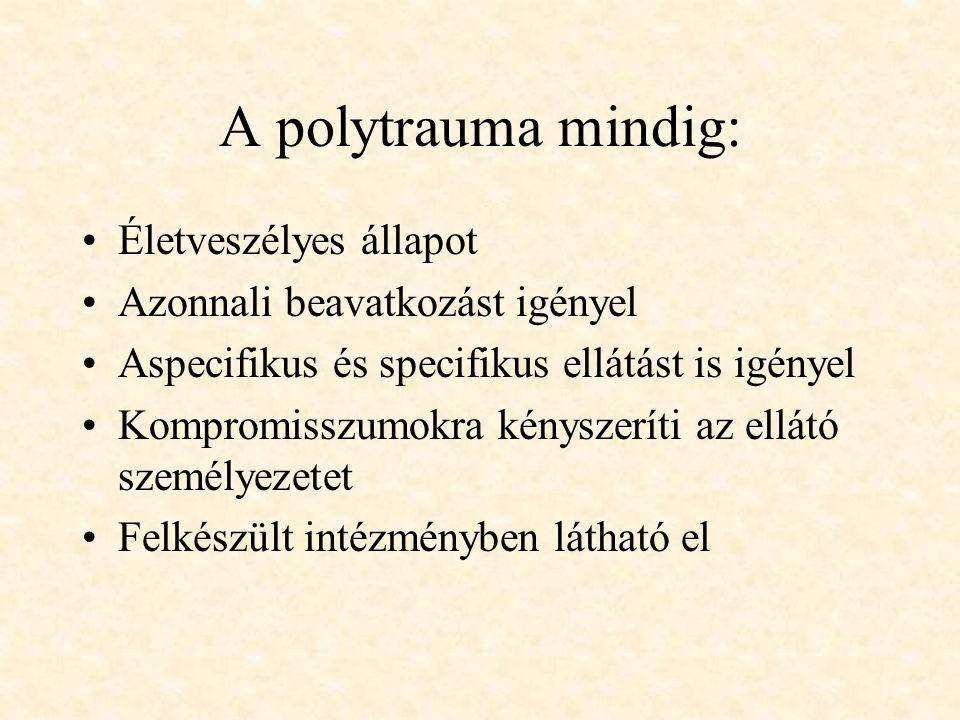 A polytrauma mindig: Életveszélyes állapot