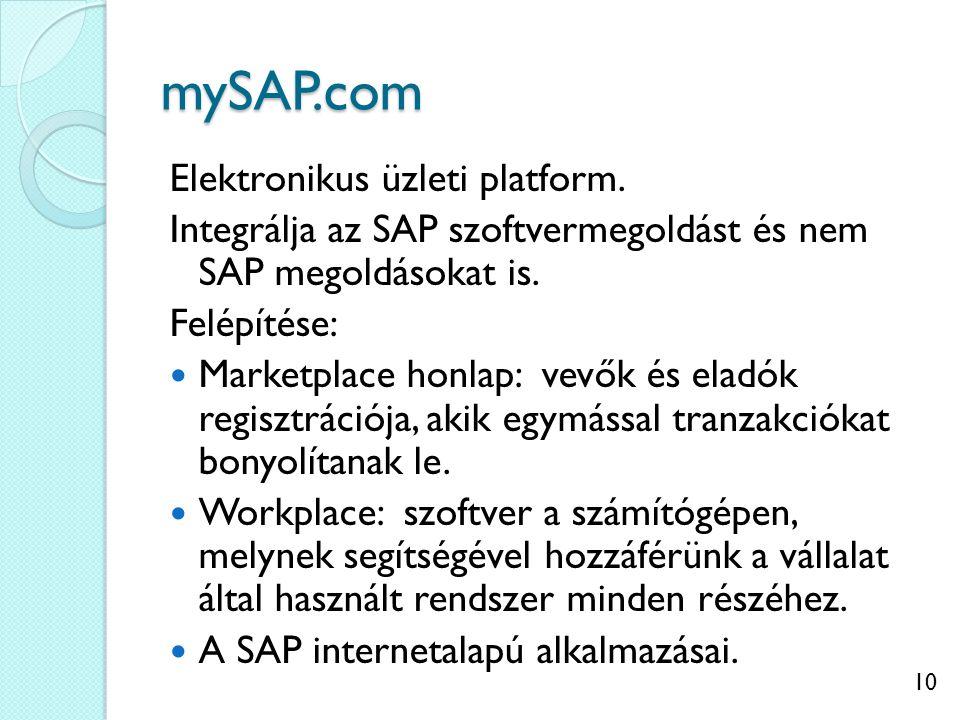 mySAP.com Elektronikus üzleti platform.