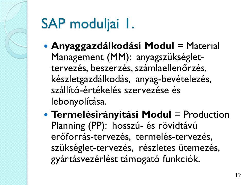 SAP moduljai 1.
