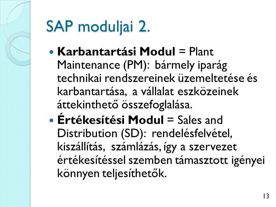 SAP moduljai 2.