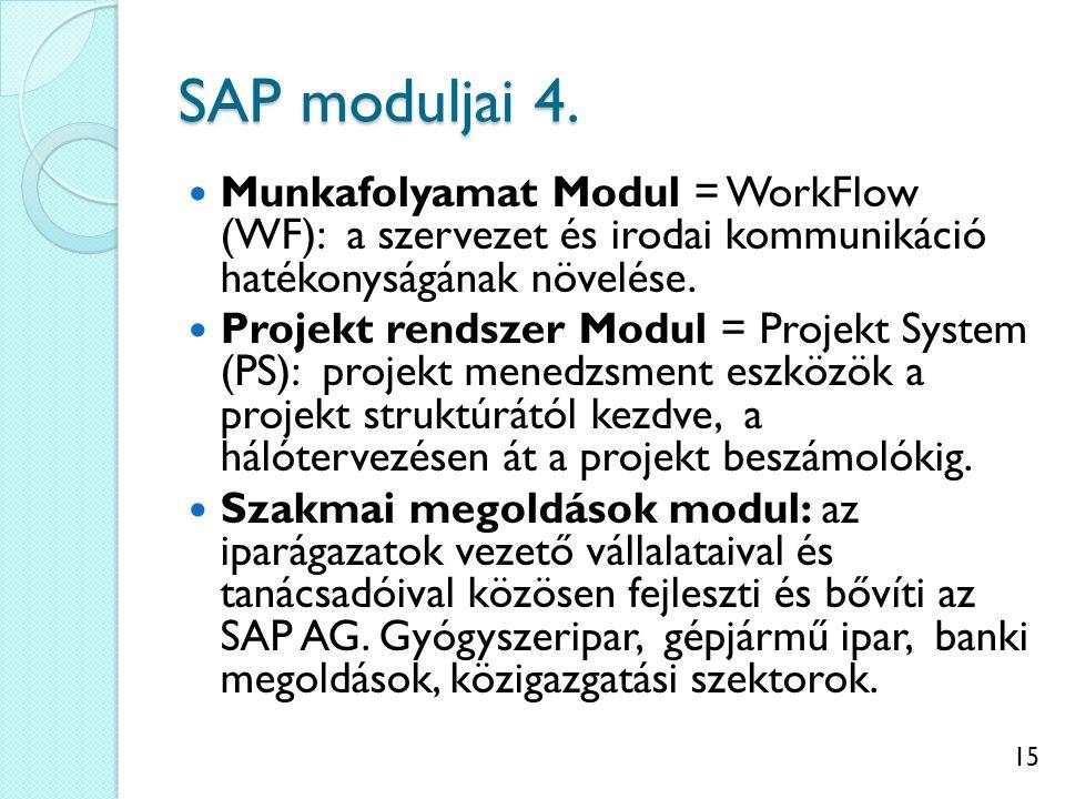 SAP moduljai 4. Munkafolyamat Modul = WorkFlow (WF): a szervezet és irodai kommunikáció hatékonyságának növelése.