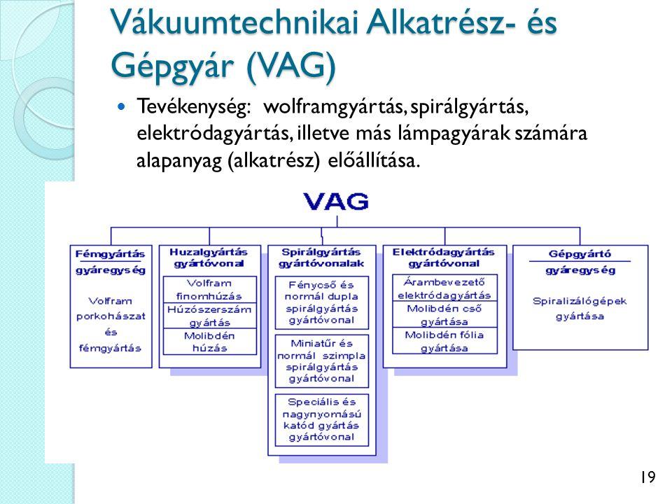 Vákuumtechnikai Alkatrész- és Gépgyár (VAG)