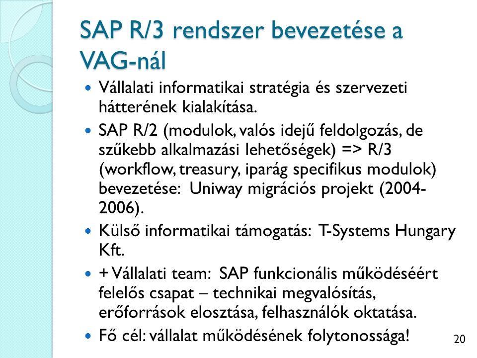 SAP R/3 rendszer bevezetése a VAG-nál