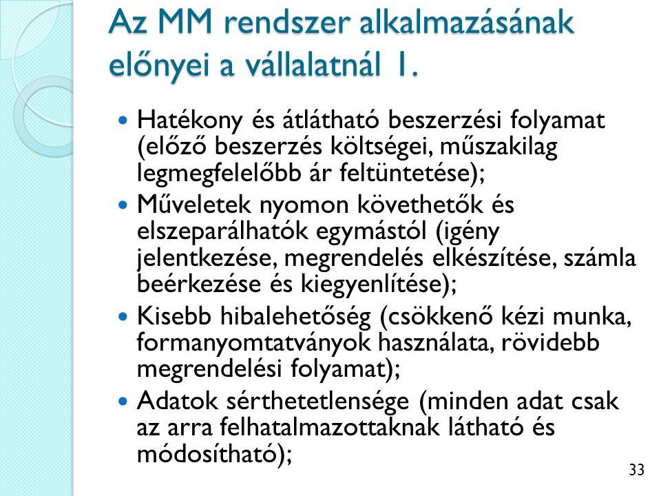 Az MM rendszer alkalmazásának előnyei a vállalatnál 1.