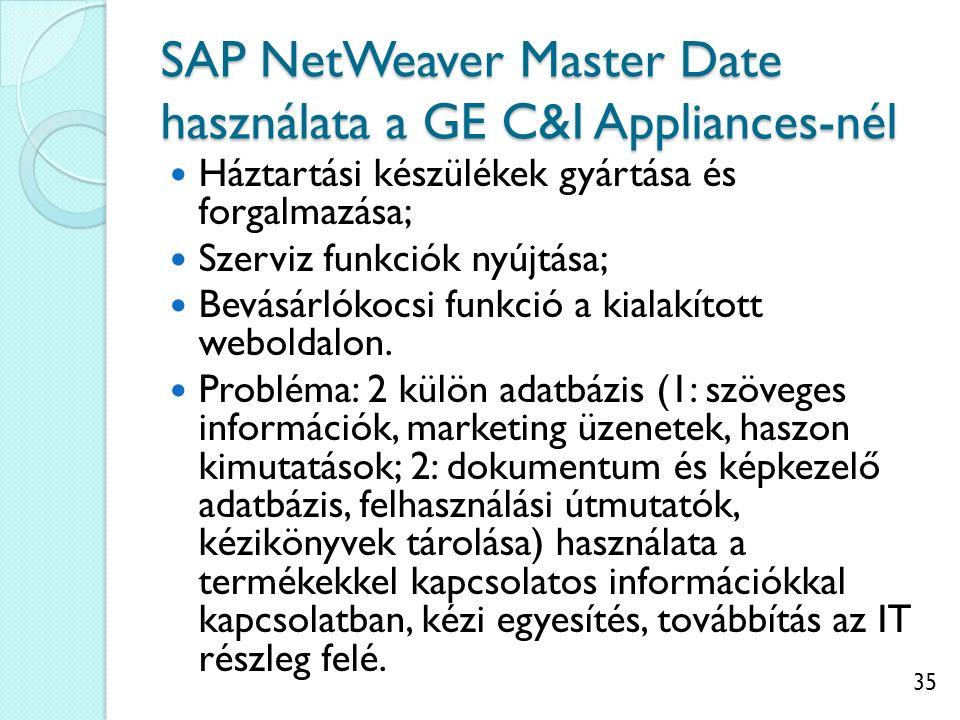 SAP NetWeaver Master Date használata a GE C&I Appliances-nél