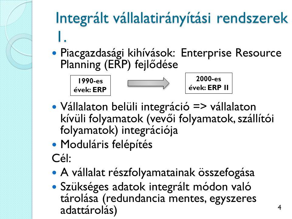 Integrált vállalatirányítási rendszerek 1.
