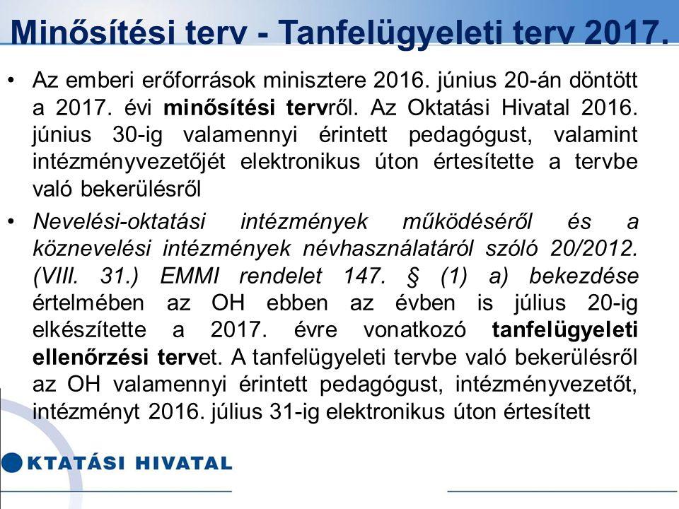 Minősítési terv - Tanfelügyeleti terv 2017.