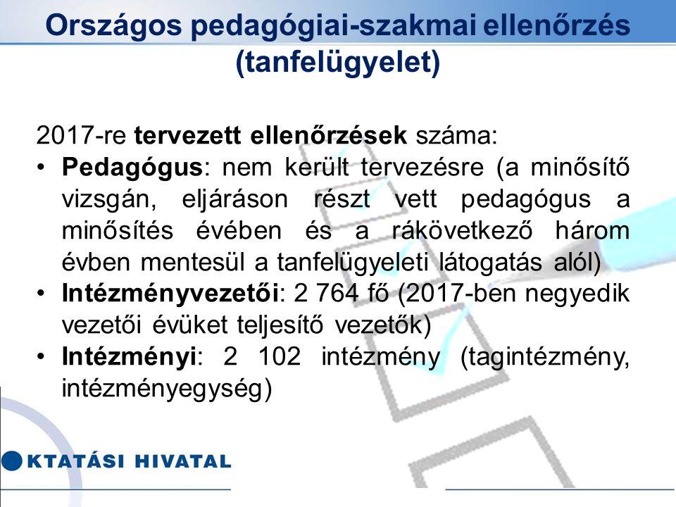Országos pedagógiai-szakmai ellenőrzés (tanfelügyelet)