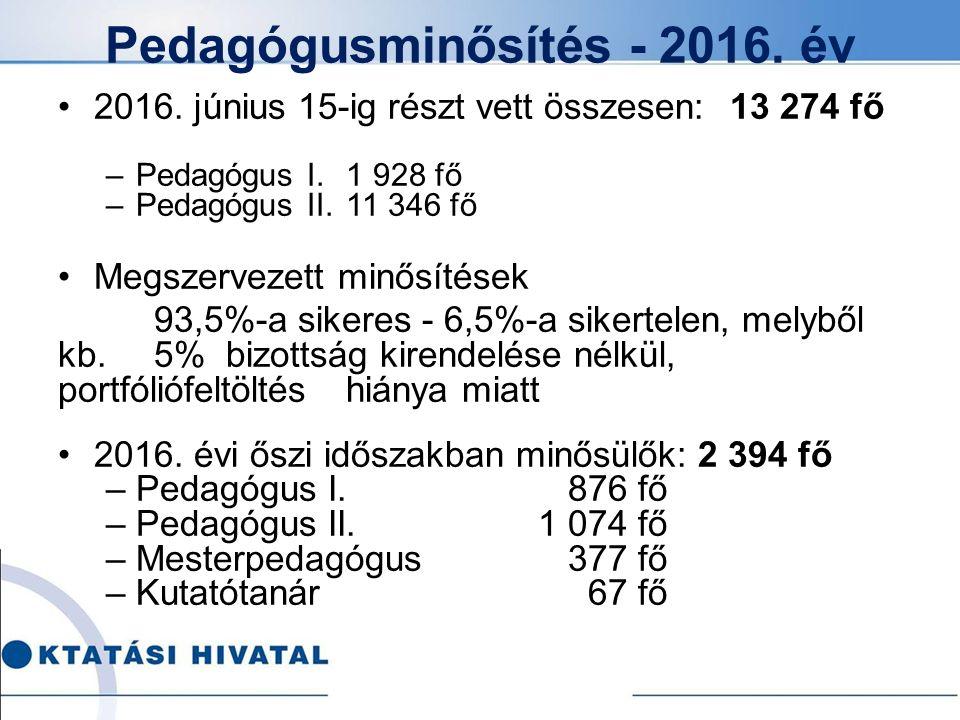 Pedagógusminősítés - 2016. év