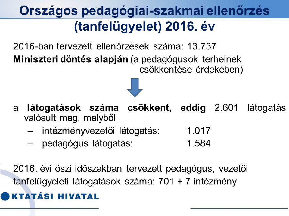 Országos pedagógiai-szakmai ellenőrzés (tanfelügyelet) 2016. év