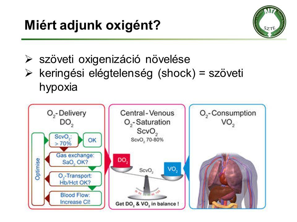 Miért adjunk oxigént szöveti oxigenizáció növelése
