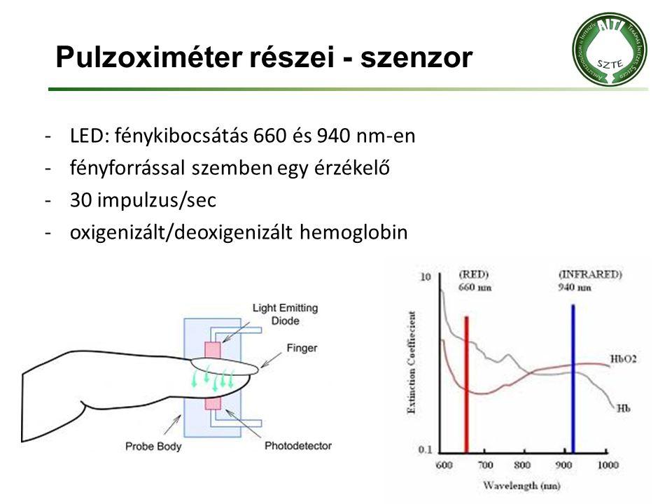 Pulzoximéter részei - szenzor
