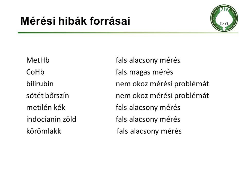 Mérési hibák forrásai MetHb fals alacsony mérés CoHb fals magas mérés