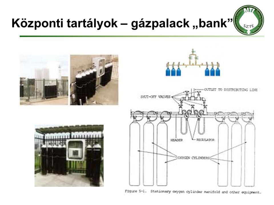 """Központi tartályok – gázpalack """"bank"""