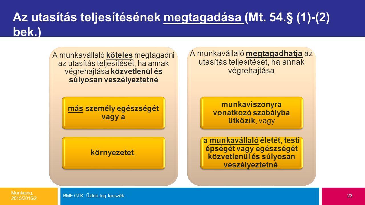 Az utasítás teljesítésének megtagadása (Mt. 54.§ (1)-(2) bek.)