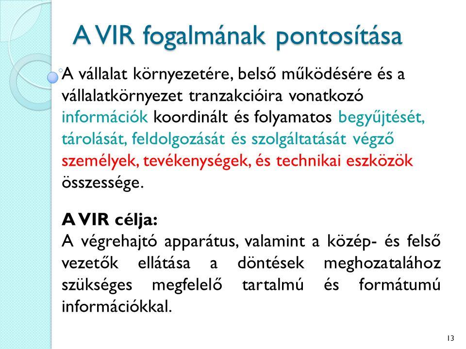 A VIR fogalmának pontosítása