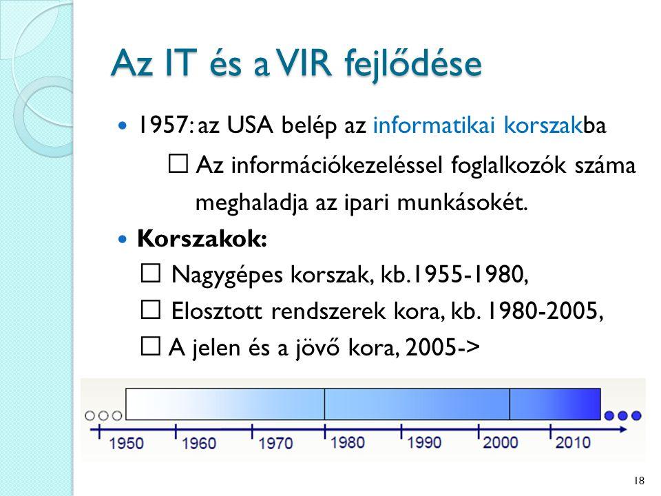 Az IT és a VIR fejlődése  Az információkezeléssel foglalkozók száma