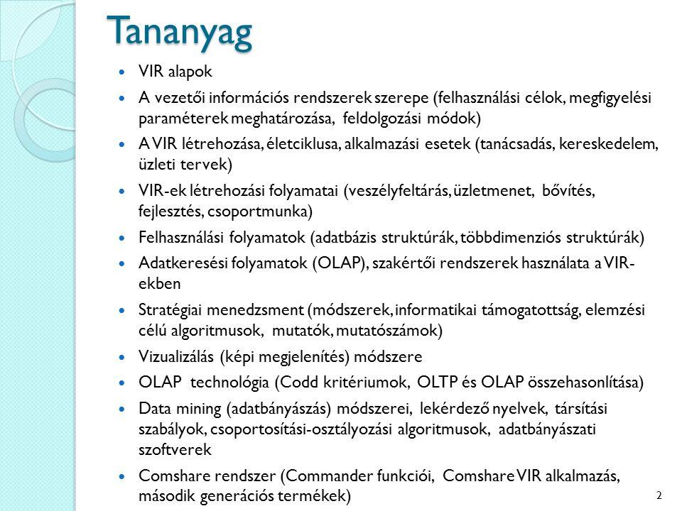 Tananyag VIR alapok. A vezetői információs rendszerek szerepe (felhasználási célok, megfigyelési paraméterek meghatározása, feldolgozási módok)