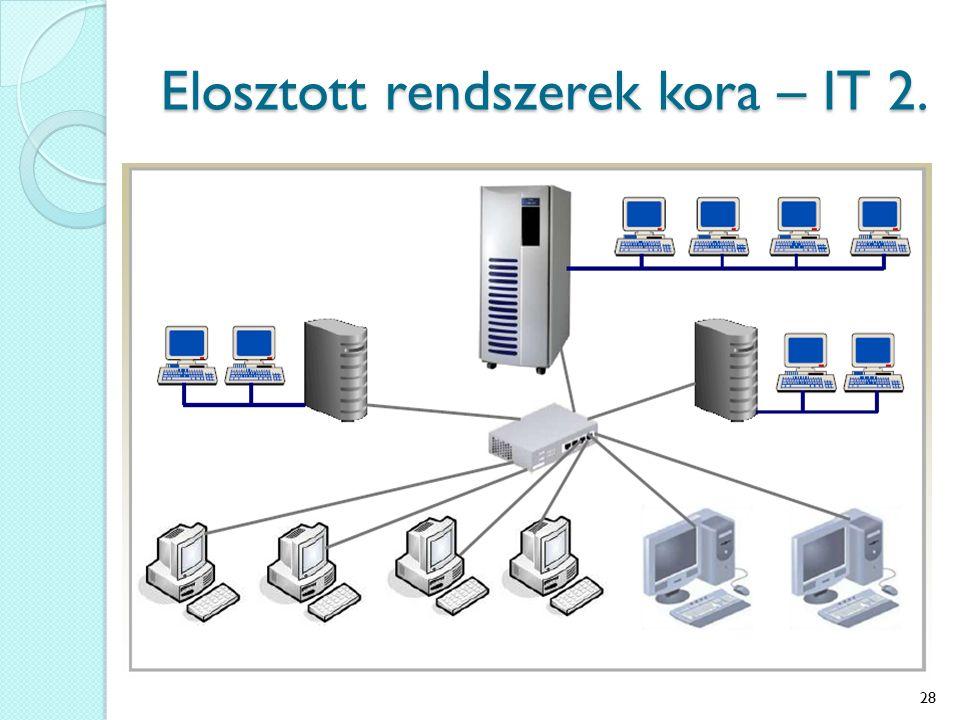 Elosztott rendszerek kora – IT 2.