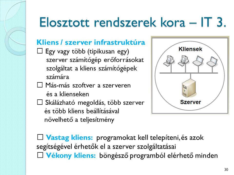 Elosztott rendszerek kora – IT 3.