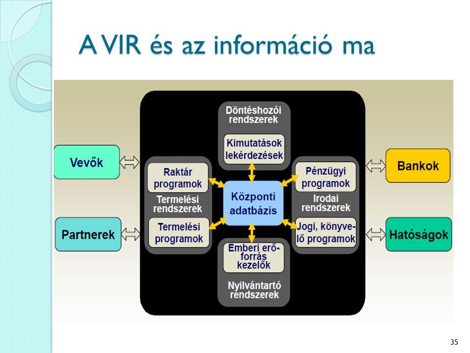 A VIR és az információ ma