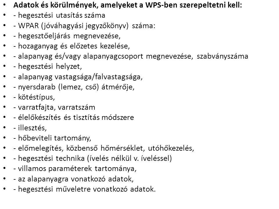 Adatok és körülmények, amelyeket a WPS-ben szerepeltetni kell:
