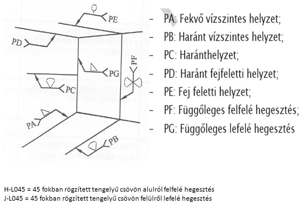 H-L045 = 45 fokban rögzített tengelyű csövön alulról felfelé hegesztés