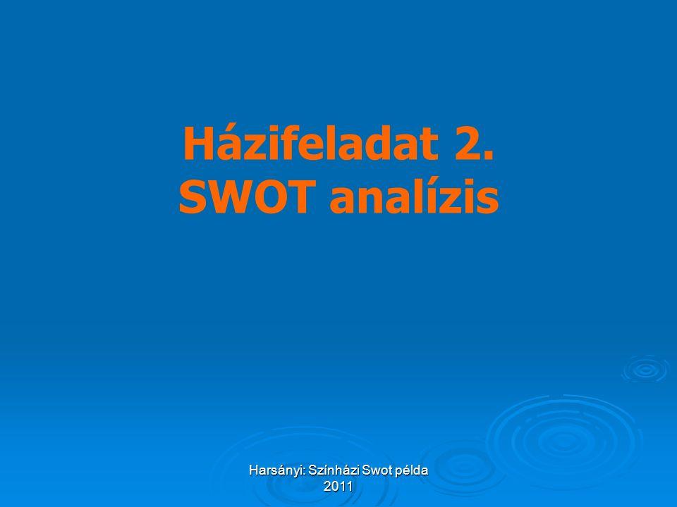Házifeladat 2. SWOT analízis