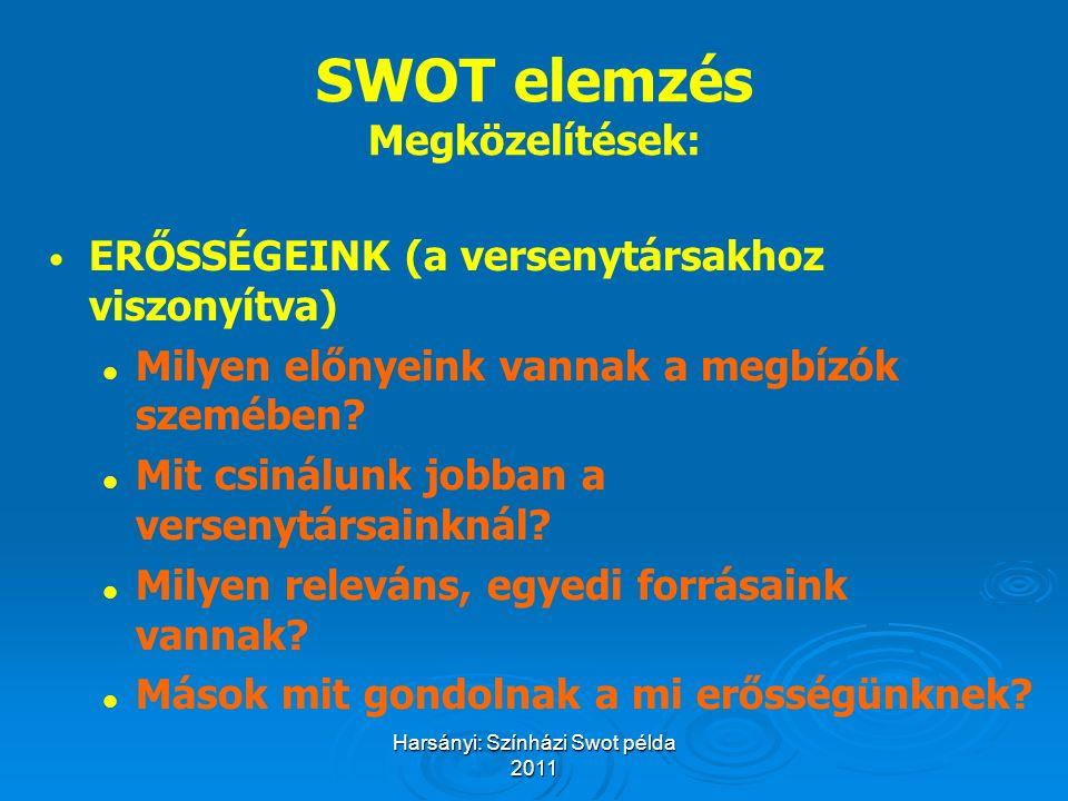 SWOT elemzés Megközelítések: