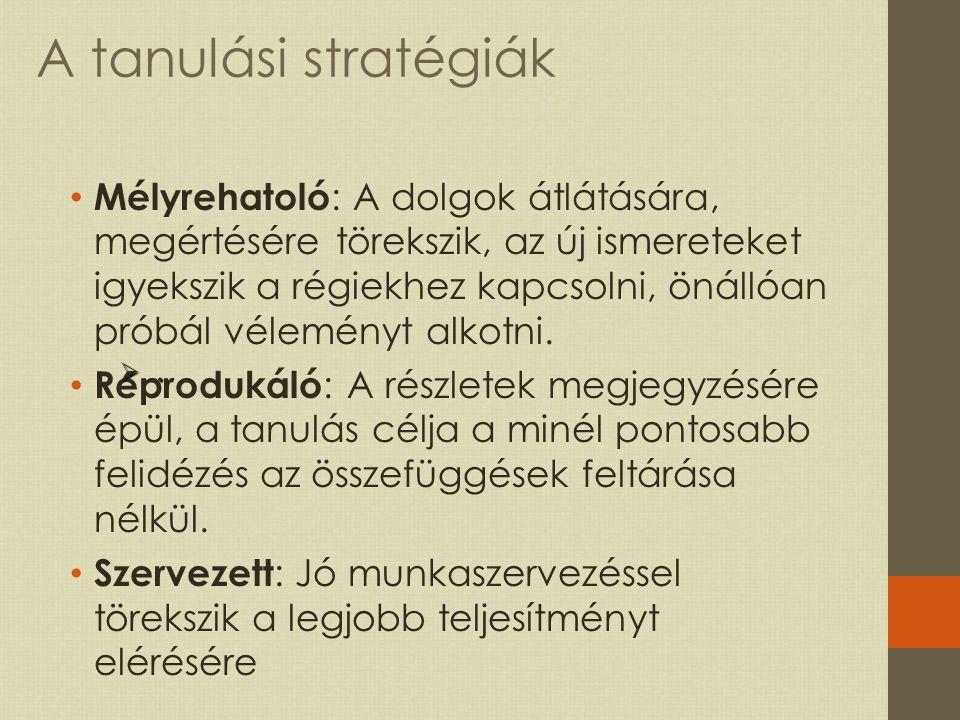 A tanulási stratégiák