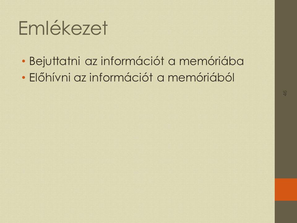 Emlékezet Bejuttatni az információt a memóriába