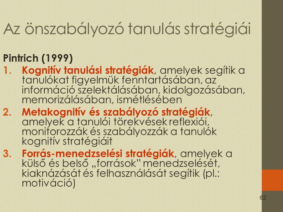 Az önszabályozó tanulás stratégiái