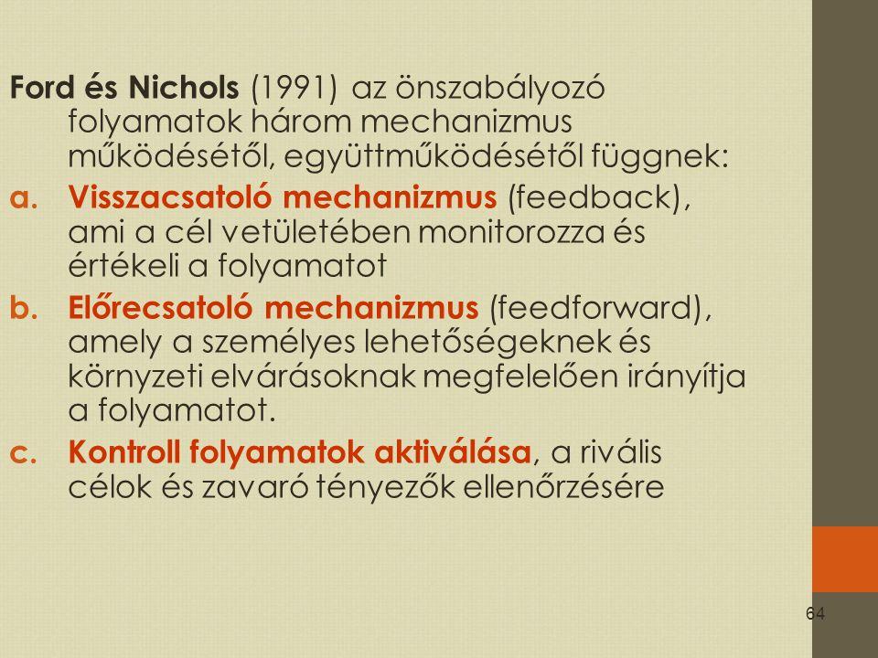 Ford és Nichols (1991) az önszabályozó folyamatok három mechanizmus működésétől, együttműködésétől függnek: