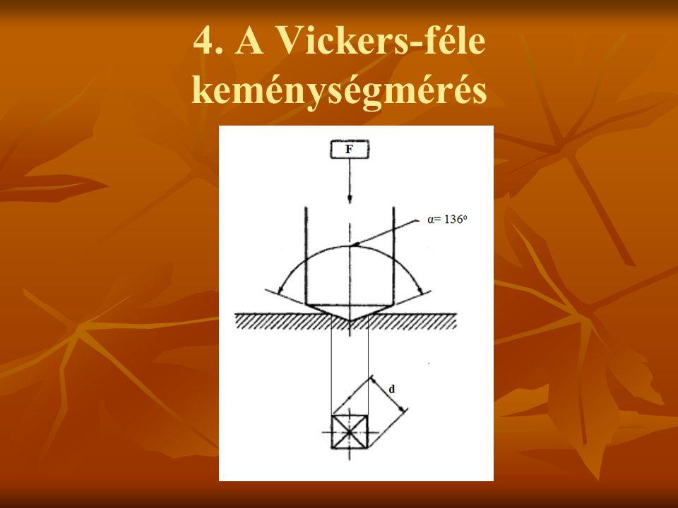 4. A Vickers-féle keménységmérés