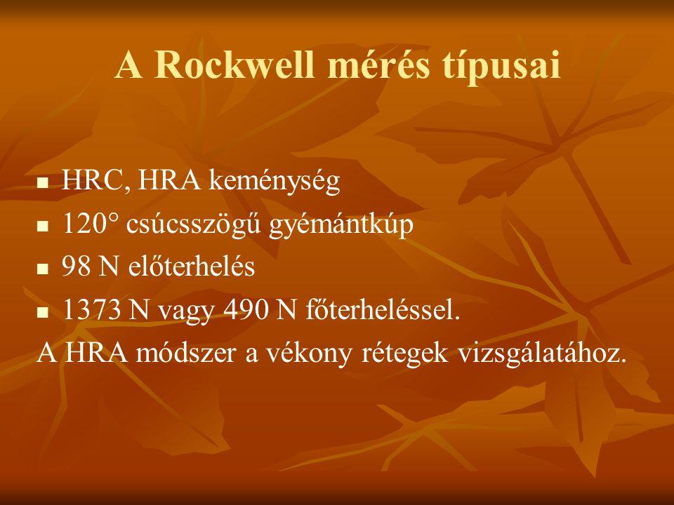 A Rockwell mérés típusai